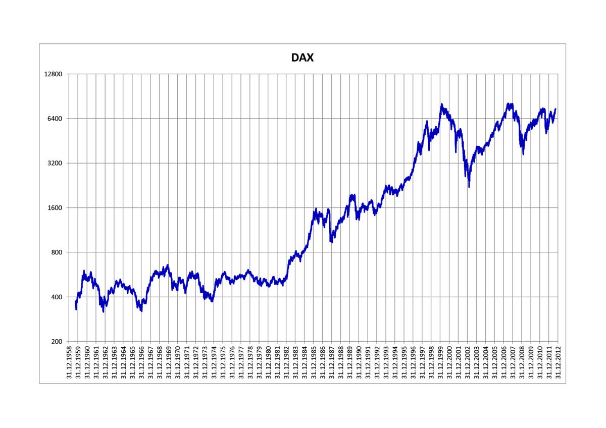 5 Jahre. Max. ,12,0,0. OneYear. mountain_ snapshot_mountain_oneyear. US-Staatsanleihen. US-Staatsanleihen sind von den USA emittierte Schuldverschreibungen mit einer Laufzeit von 10 .