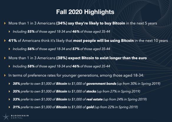 bitcoin-akzeptanz
